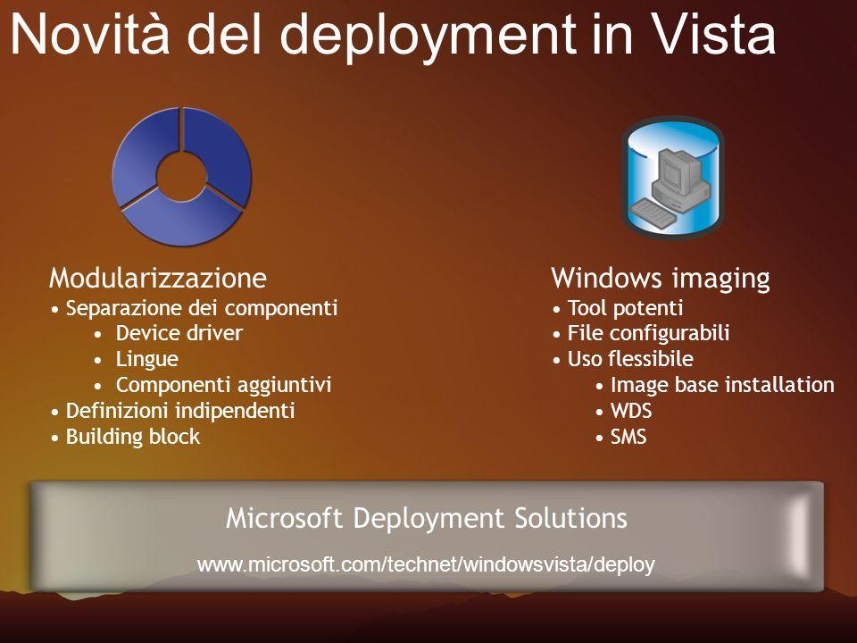 Novità del deployment in Vista