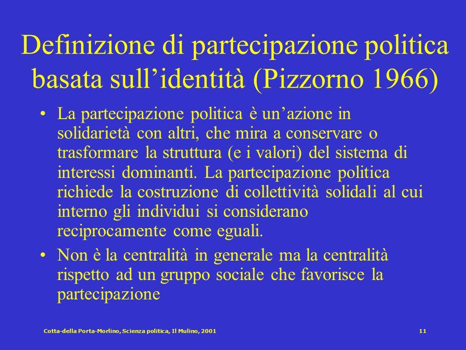 Definizione di partecipazione politica basata sull'identità (Pizzorno 1966)