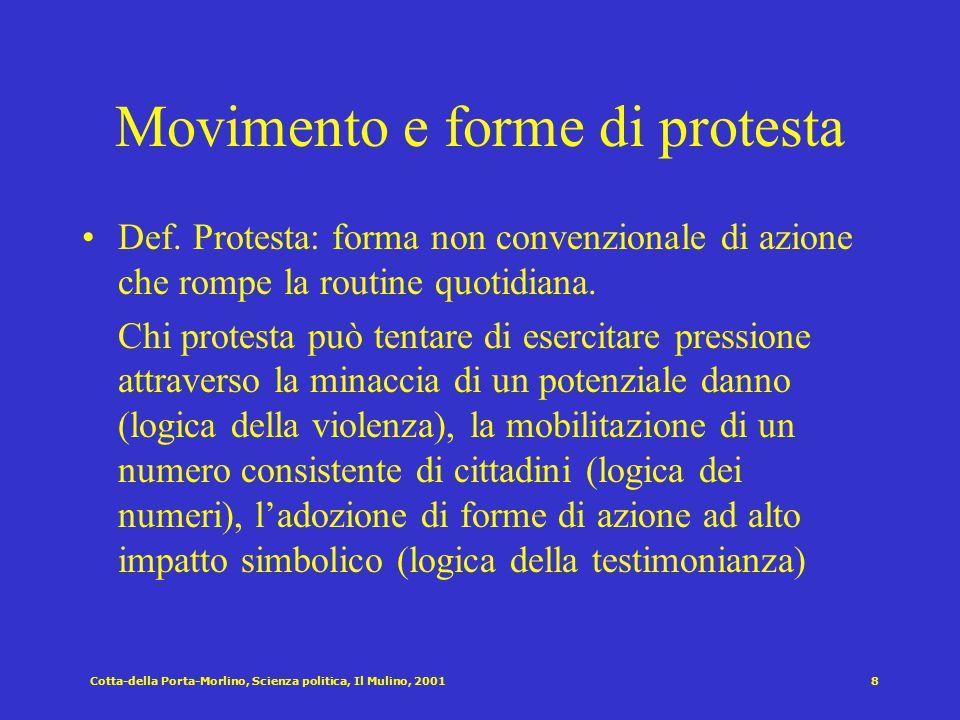 Movimento e forme di protesta