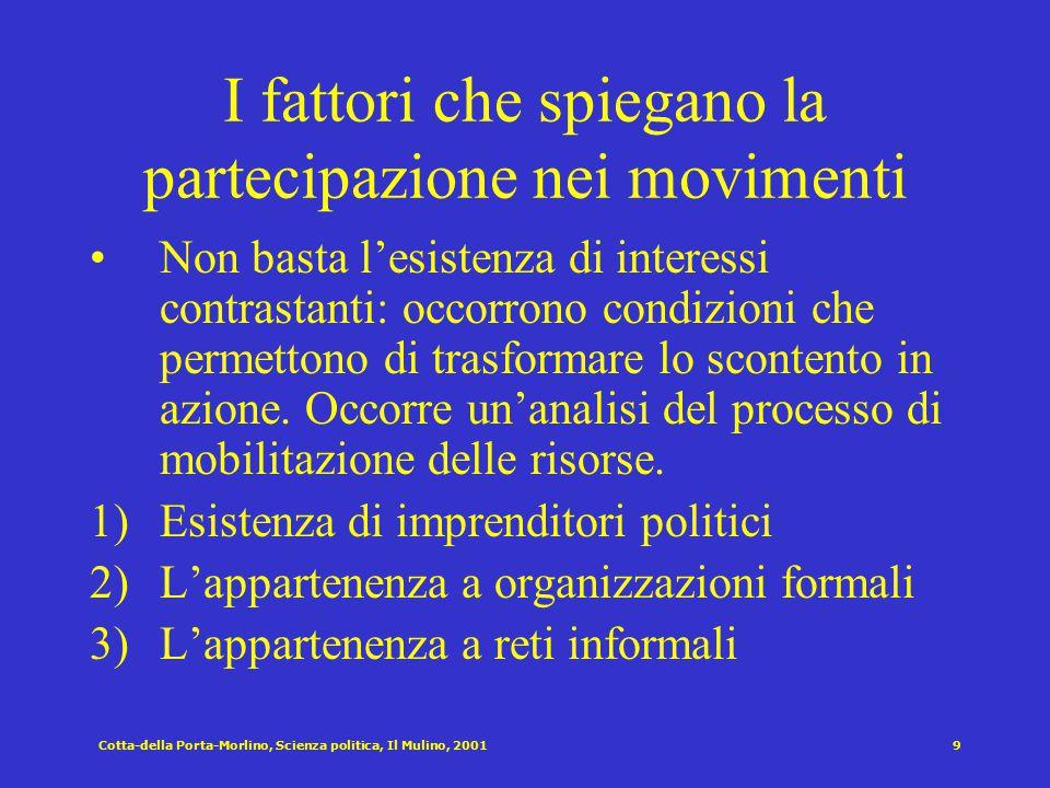 I fattori che spiegano la partecipazione nei movimenti