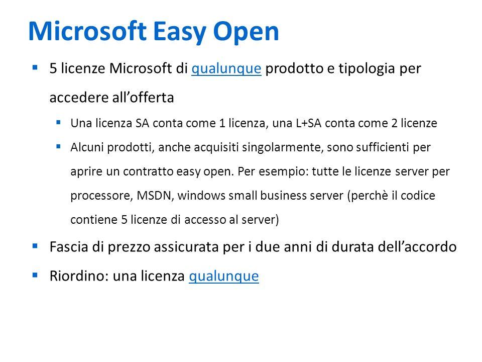 Microsoft Easy Open 5 licenze Microsoft di qualunque prodotto e tipologia per accedere all'offerta.