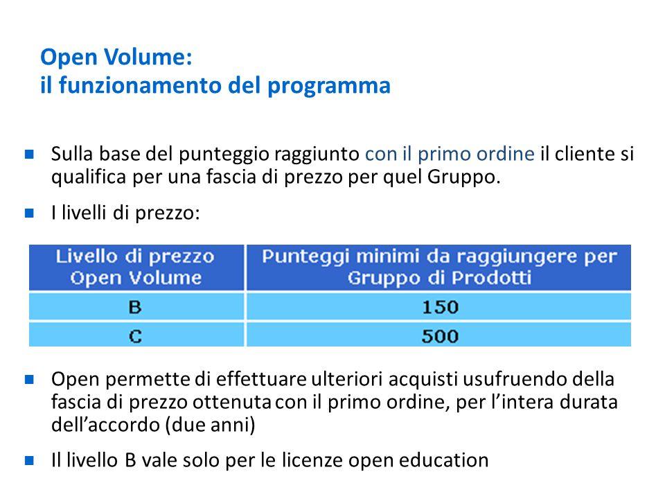 Open Volume: il funzionamento del programma