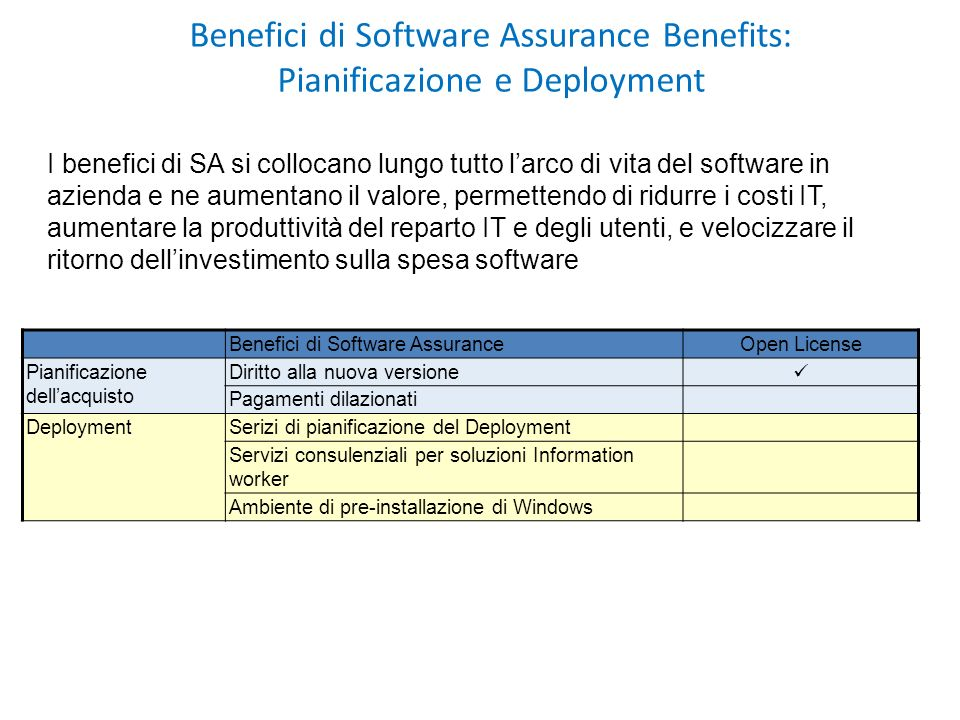 Benefici di Software Assurance Benefits: Pianificazione e Deployment