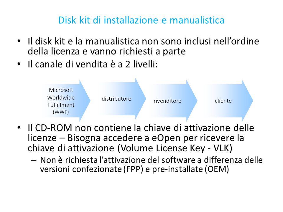 Disk kit di installazione e manualistica