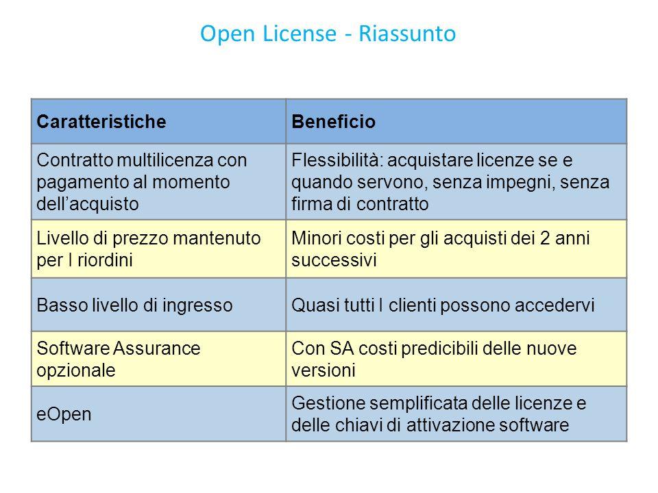 Open License - Riassunto