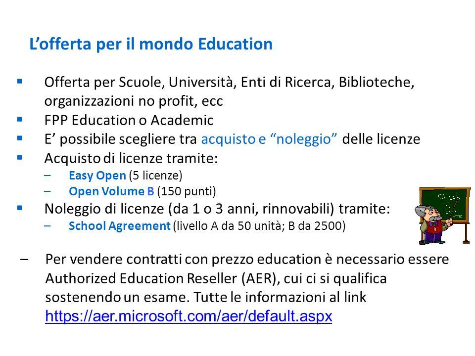 L'offerta per il mondo Education