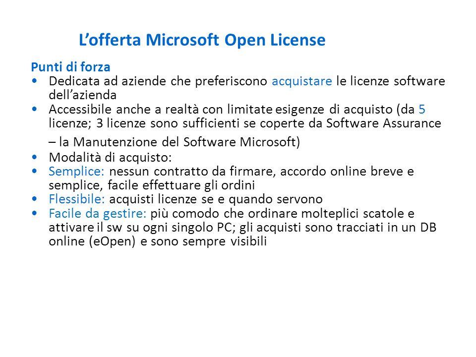 L'offerta Microsoft Open License