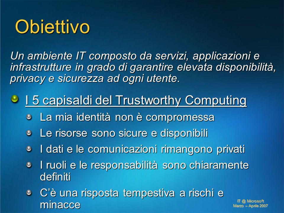 Obiettivo I 5 capisaldi del Trustworthy Computing