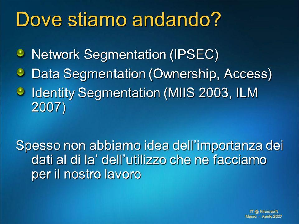 Dove stiamo andando Network Segmentation (IPSEC)