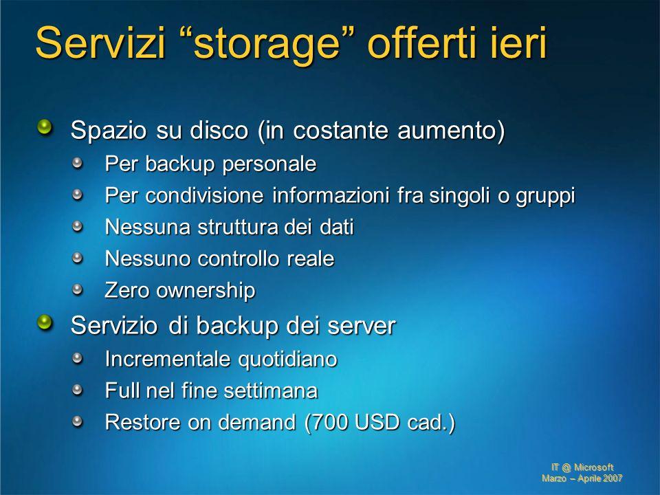 Servizi storage offerti ieri
