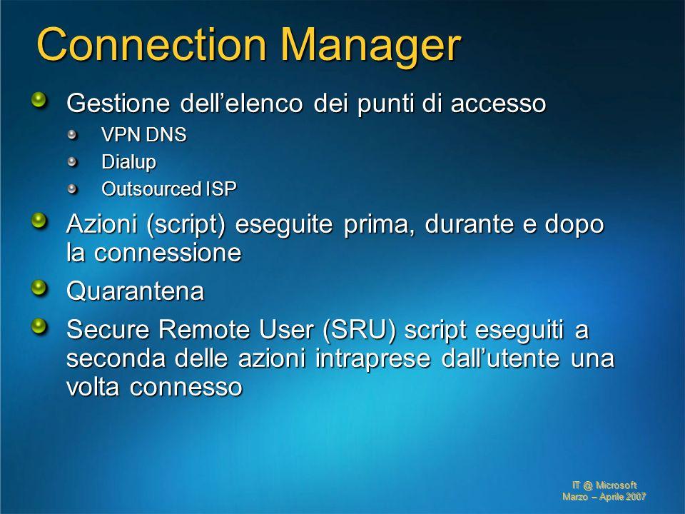 Connection Manager Gestione dell'elenco dei punti di accesso