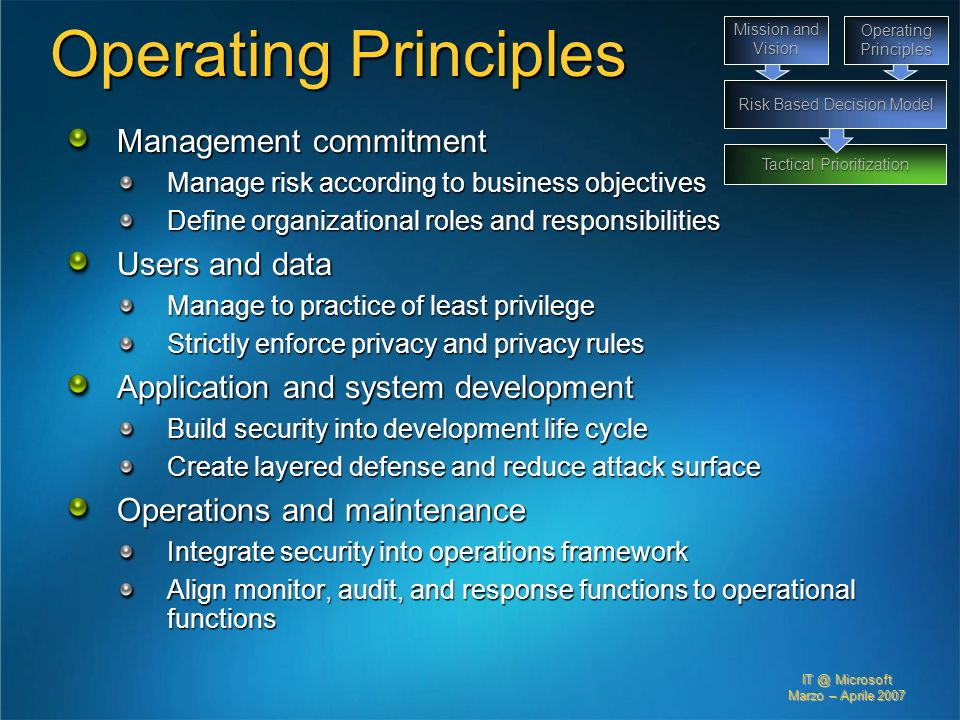 Operating Principles Management commitment Users and data