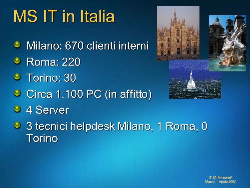 MS IT in Italia Milano: 670 clienti interni Roma: 220 Torino: 30