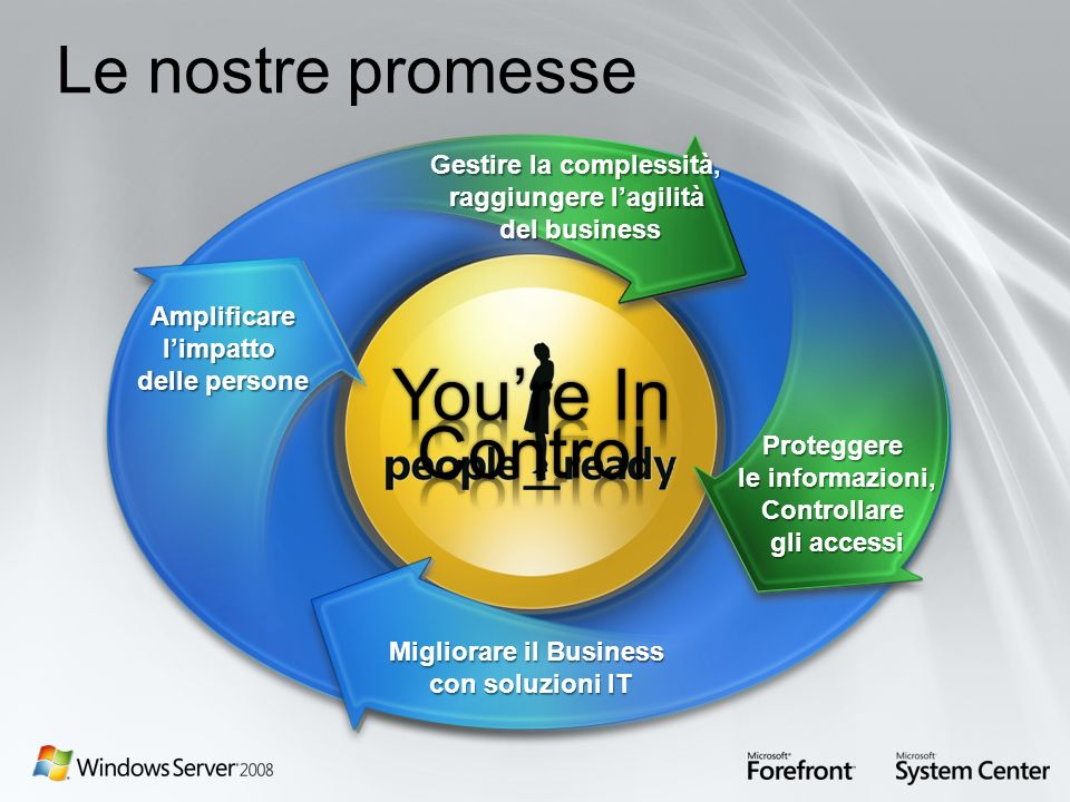 You're In Control Le nostre promesse