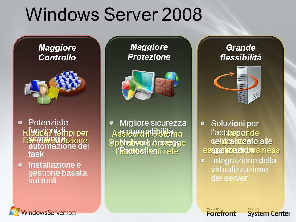 Windows Server 2008 Maggiore Controllo Maggiore Protezione Grande