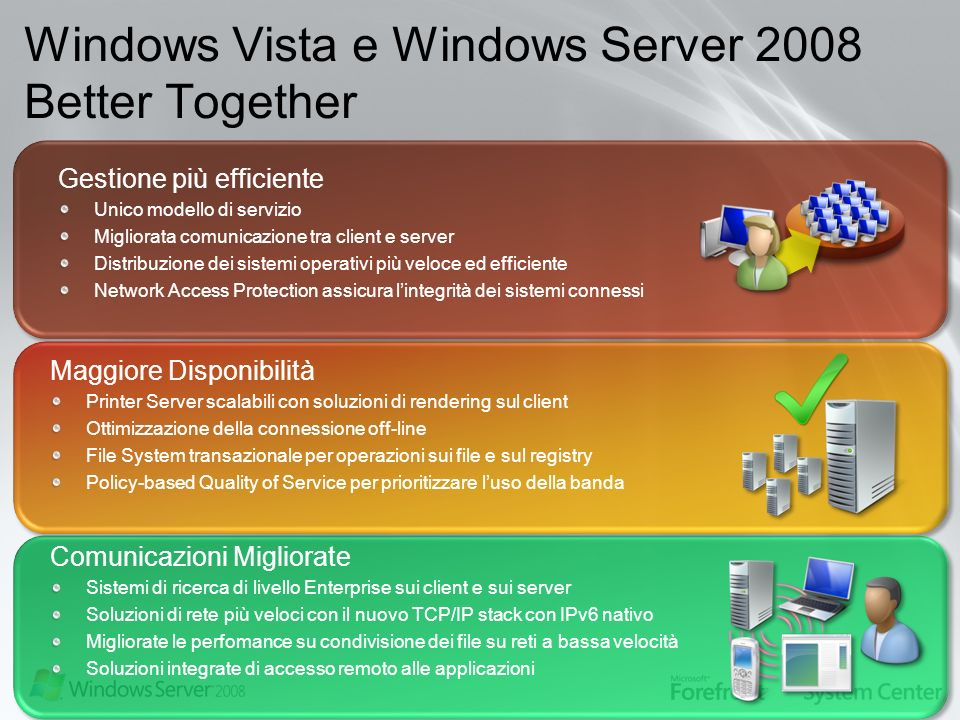 Windows Vista e Windows Server 2008 Better Together