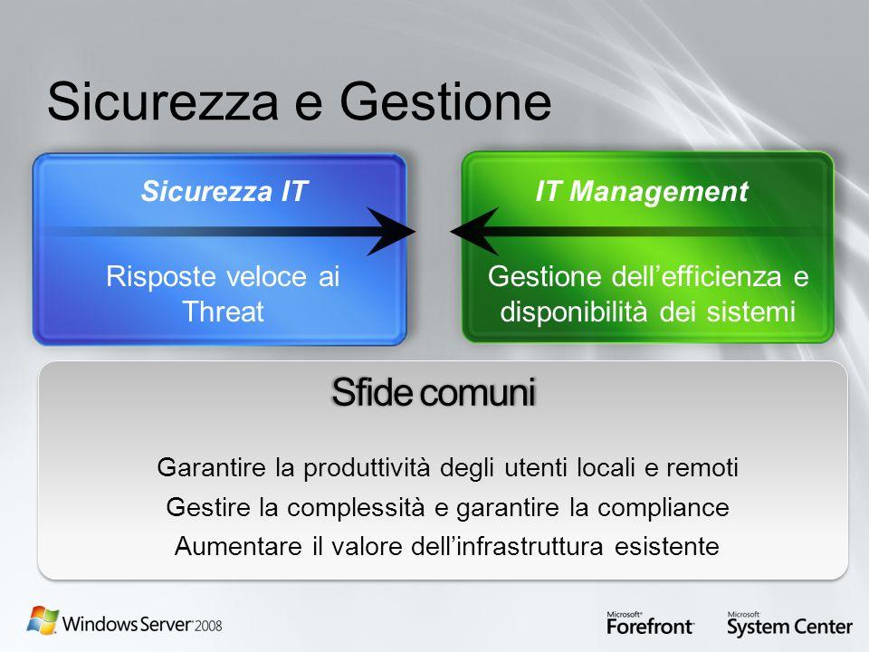 Sicurezza e Gestione Sfide comuni Sicurezza IT IT Management