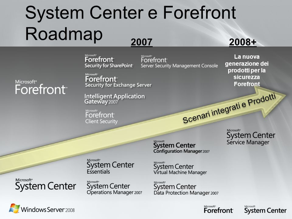 System Center e Forefront Roadmap