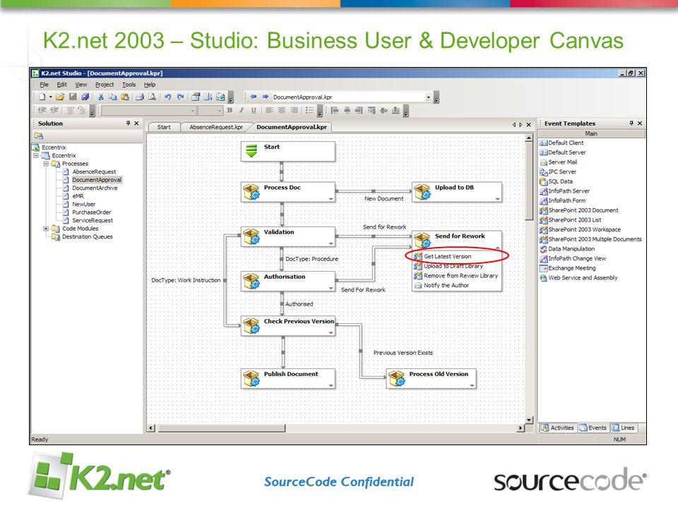 K2.net 2003 – Studio: Business User & Developer Canvas