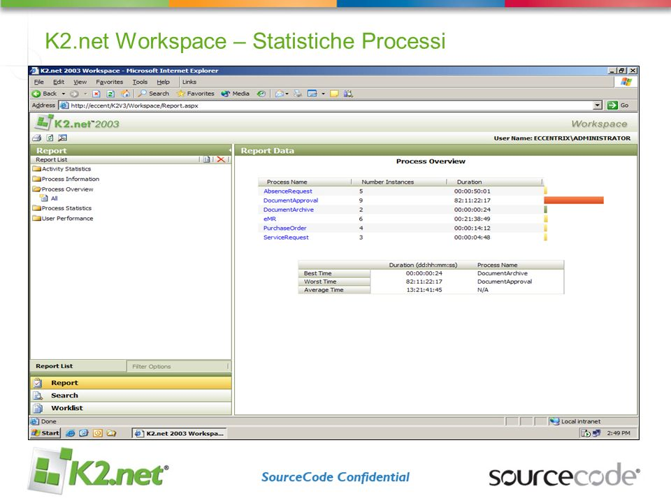 K2.net Workspace – Statistiche Processi