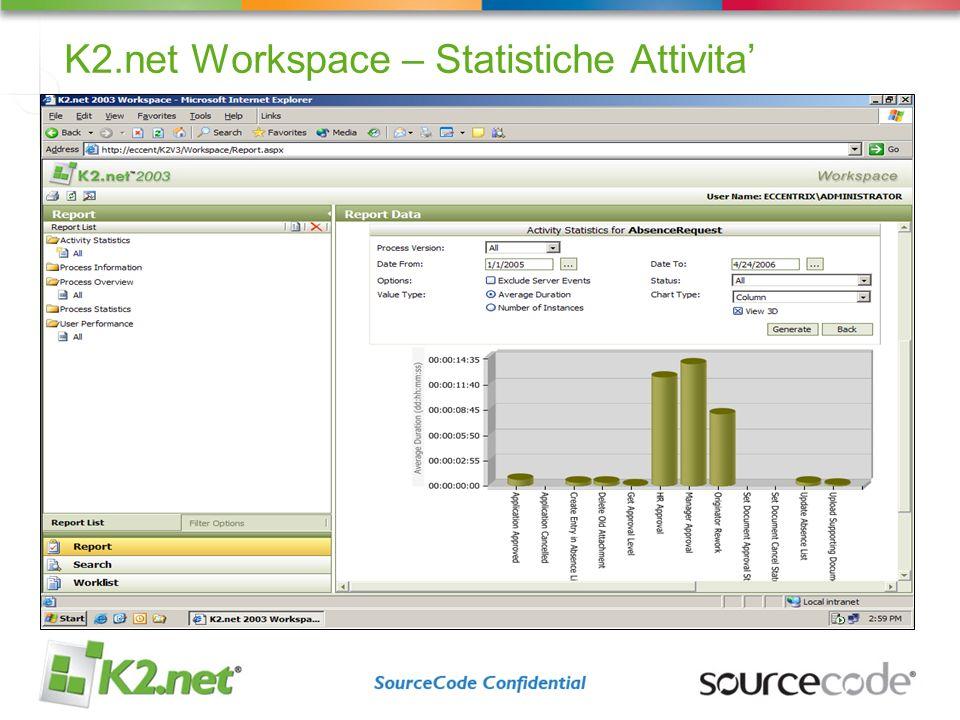 K2.net Workspace – Statistiche Attivita'