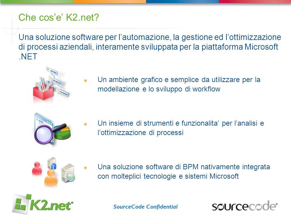 Che cos'e' K2.net