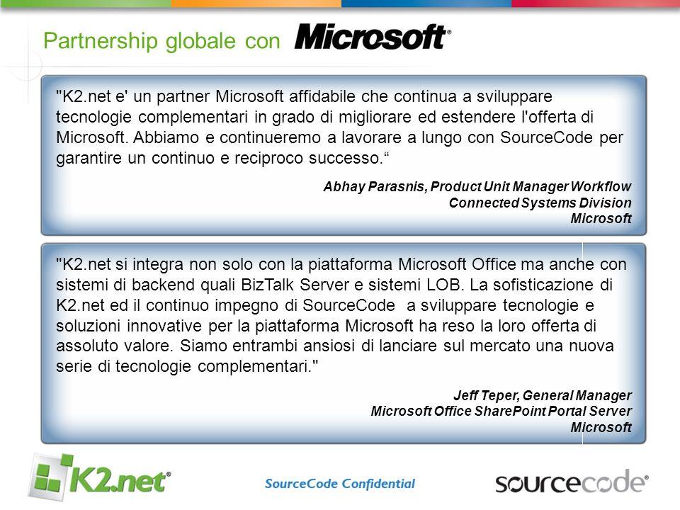 Partnership globale con