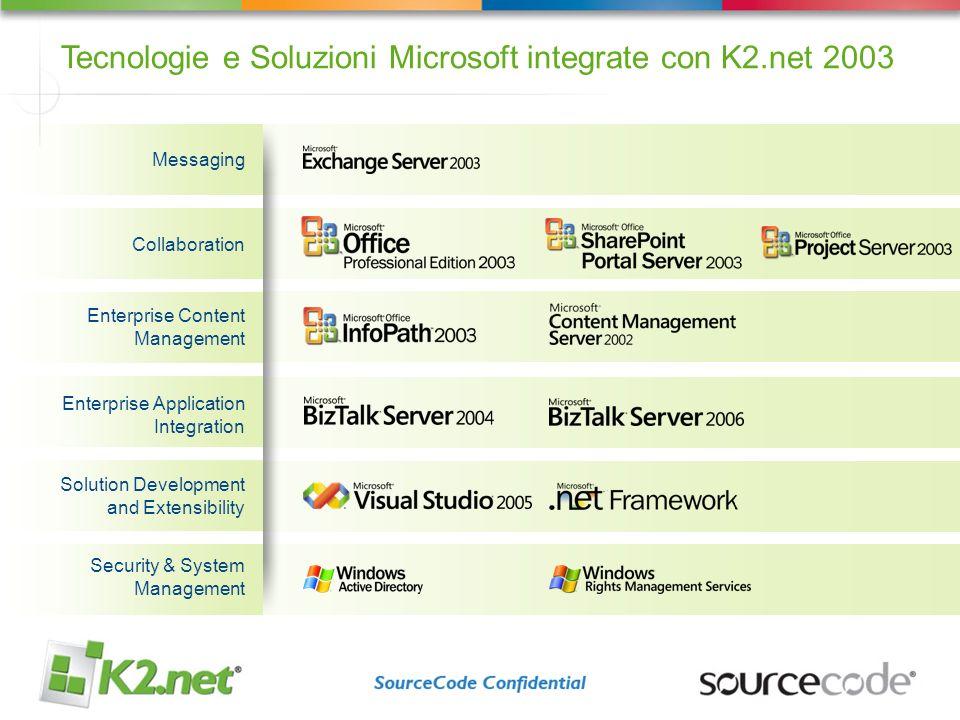 Tecnologie e Soluzioni Microsoft integrate con K2.net 2003