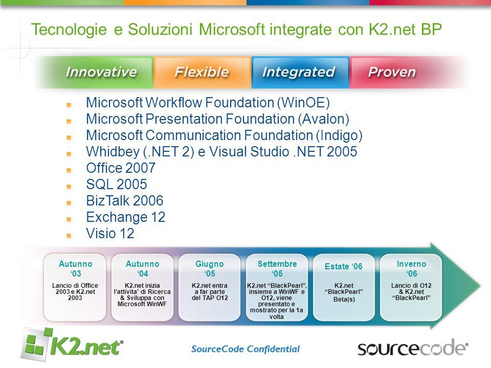 Tecnologie e Soluzioni Microsoft integrate con K2.net BP