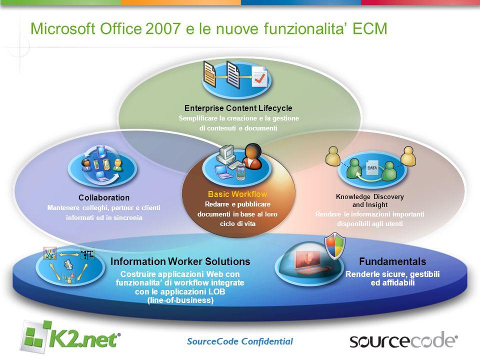 Microsoft Office 2007 e le nuove funzionalita' ECM