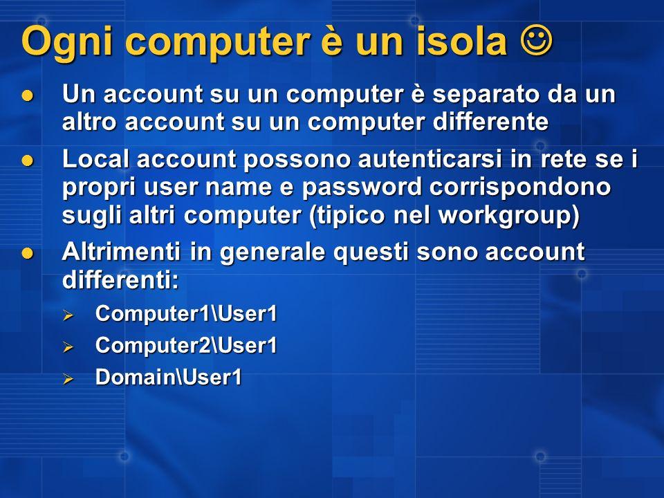 Ogni computer è un isola 