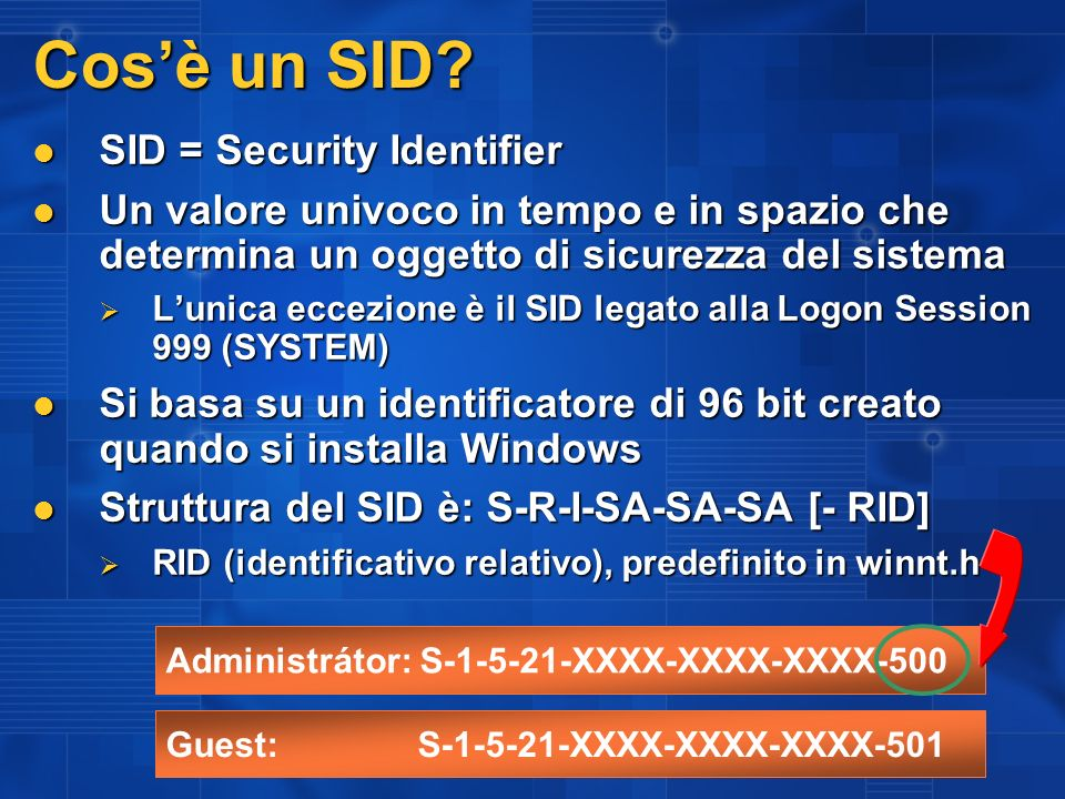 Cos'è un SID SID = Security Identifier