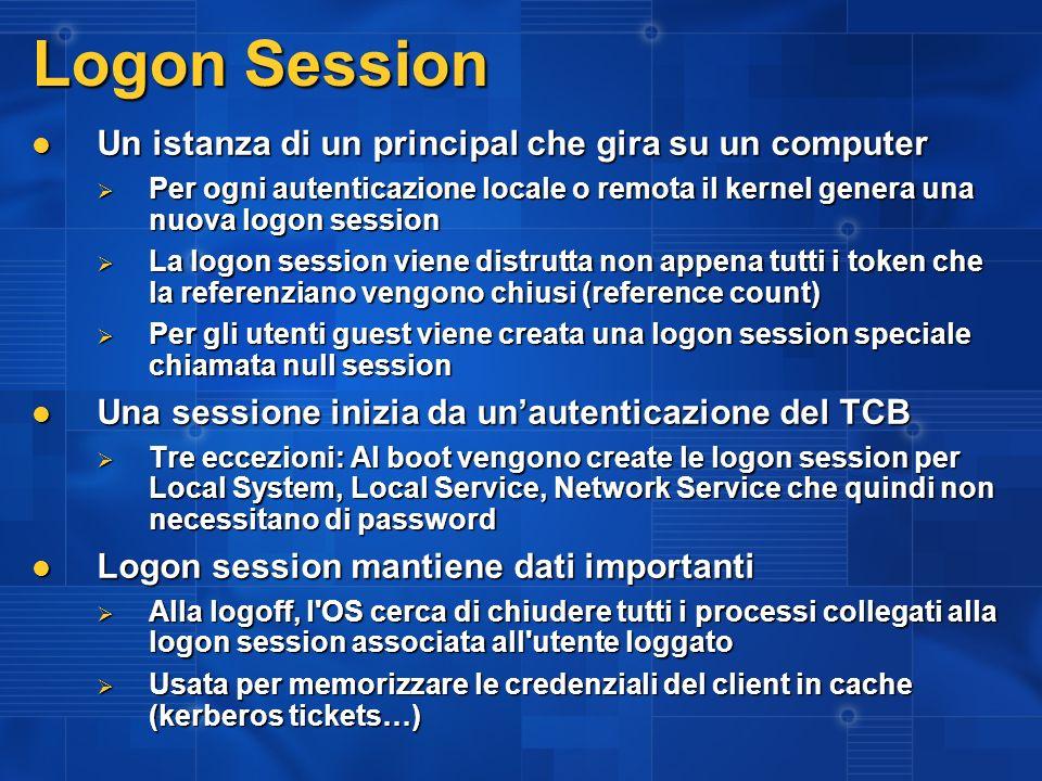 Logon Session Un istanza di un principal che gira su un computer