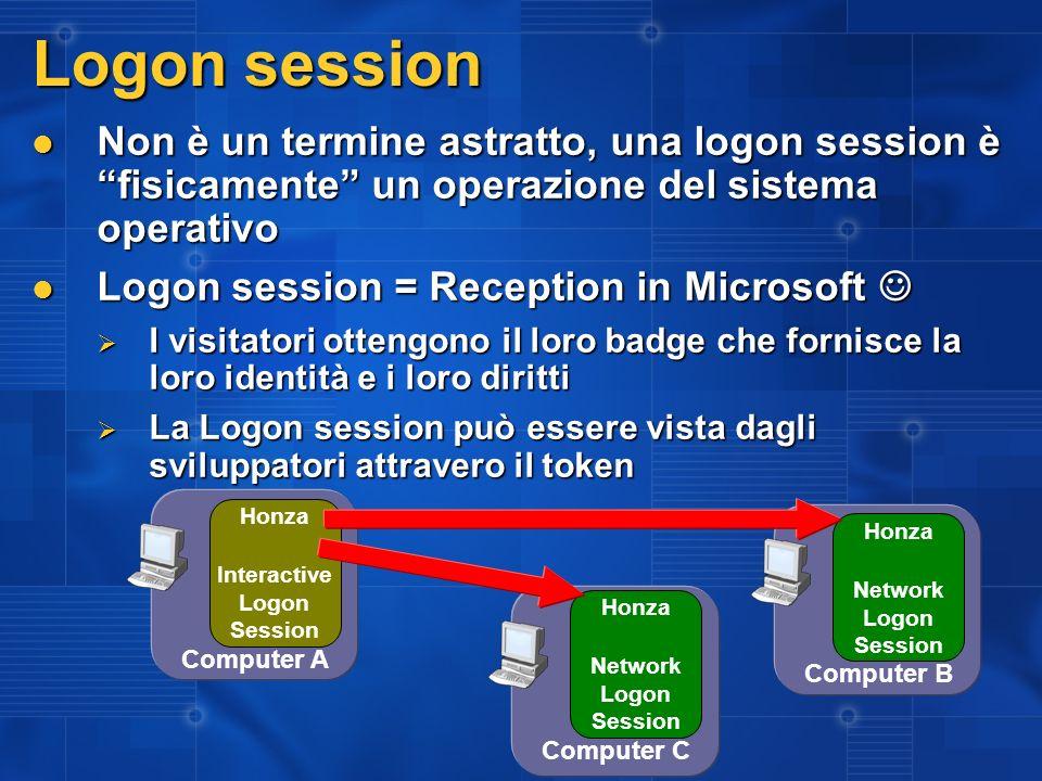 3/27/2017 2:27 AM Logon session. Non è un termine astratto, una logon session è fisicamente un operazione del sistema operativo.