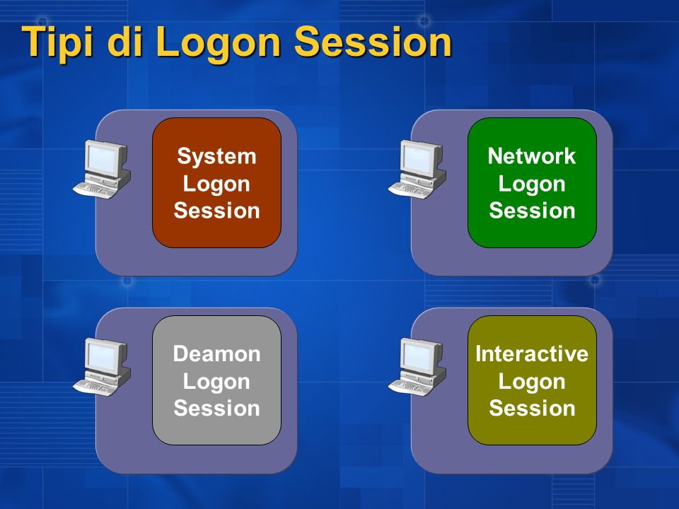Tipi di Logon Session System Logon Session Network Logon Session