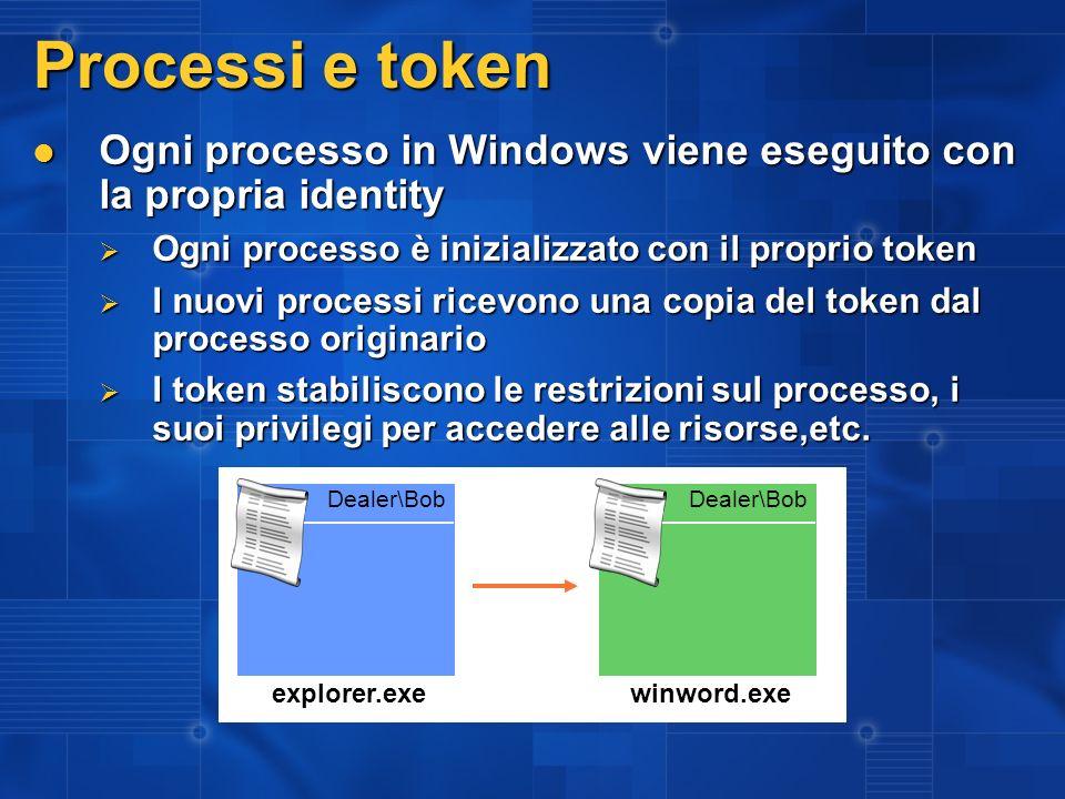 3/27/2017 2:27 AM Processi e token. Ogni processo in Windows viene eseguito con la propria identity.