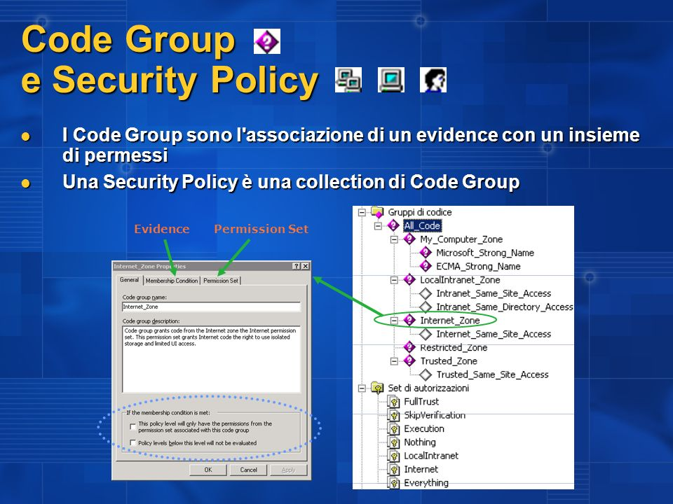 Code Group e Security Policy
