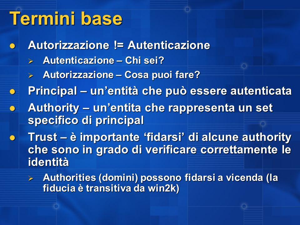 Termini base Autorizzazione != Autenticazione