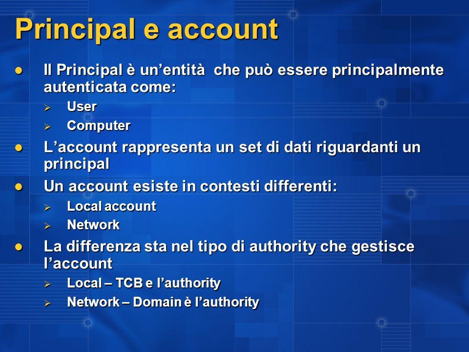 3/27/2017 2:27 AM Principal e account. Il Principal è un'entità che può essere principalmente autenticata come: