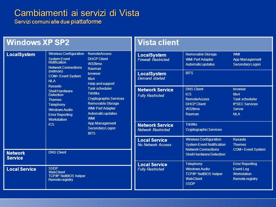 Cambiamenti ai servizi di Vista Servizi comuni alle due piattaforme