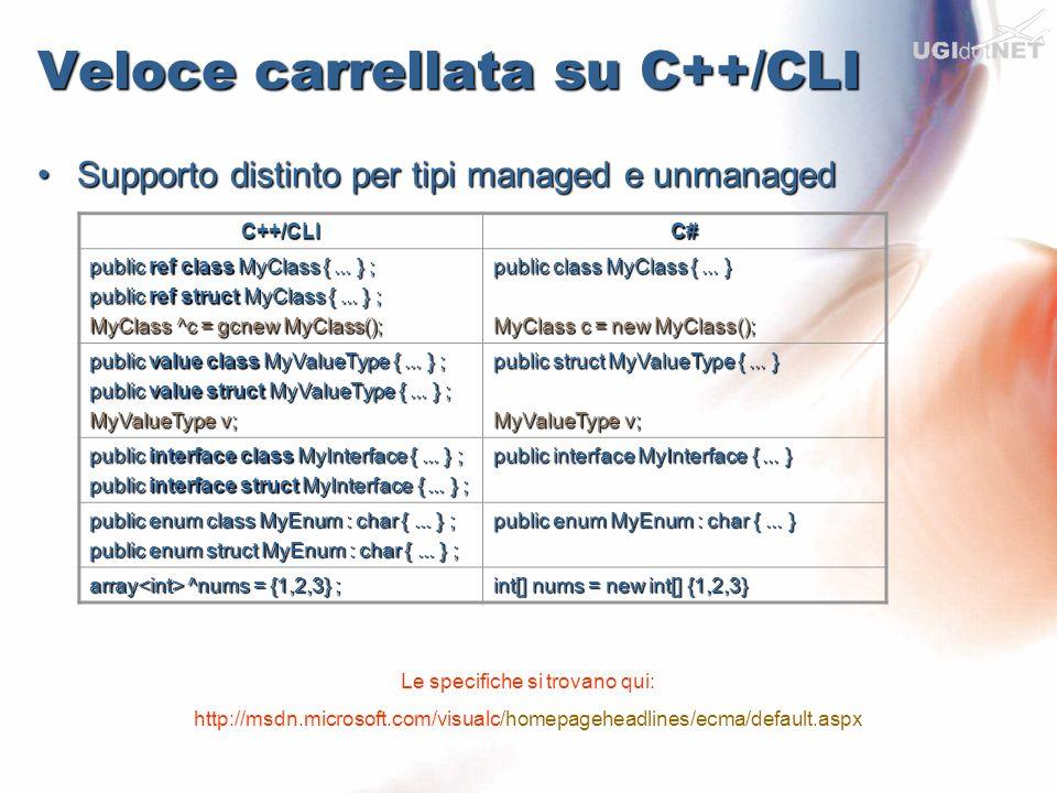 Veloce carrellata su C++/CLI