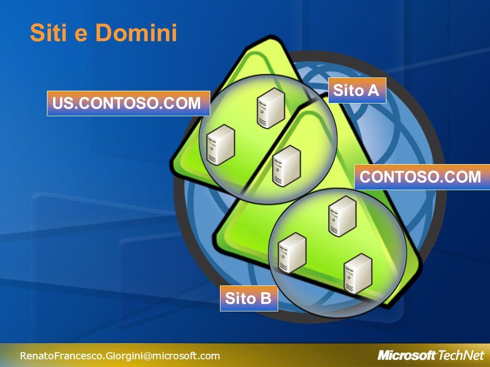 Siti e Domini Sito A US.CONTOSO.COM CONTOSO.COM Sito B