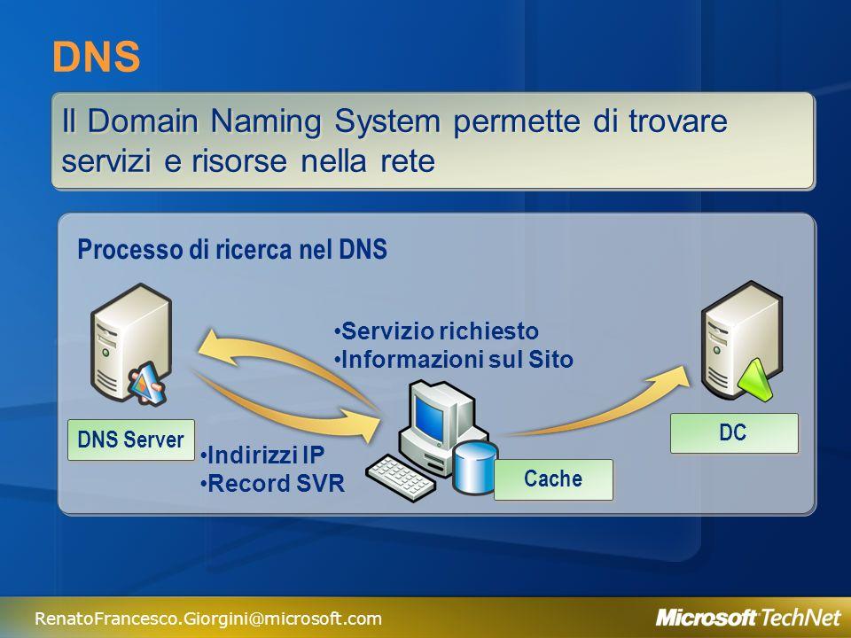 Processo di ricerca nel DNS