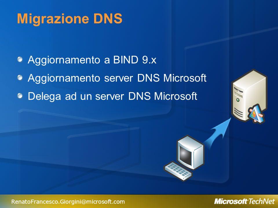 Migrazione DNS Aggiornamento a BIND 9.x