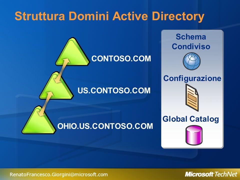 Struttura Domini Active Directory