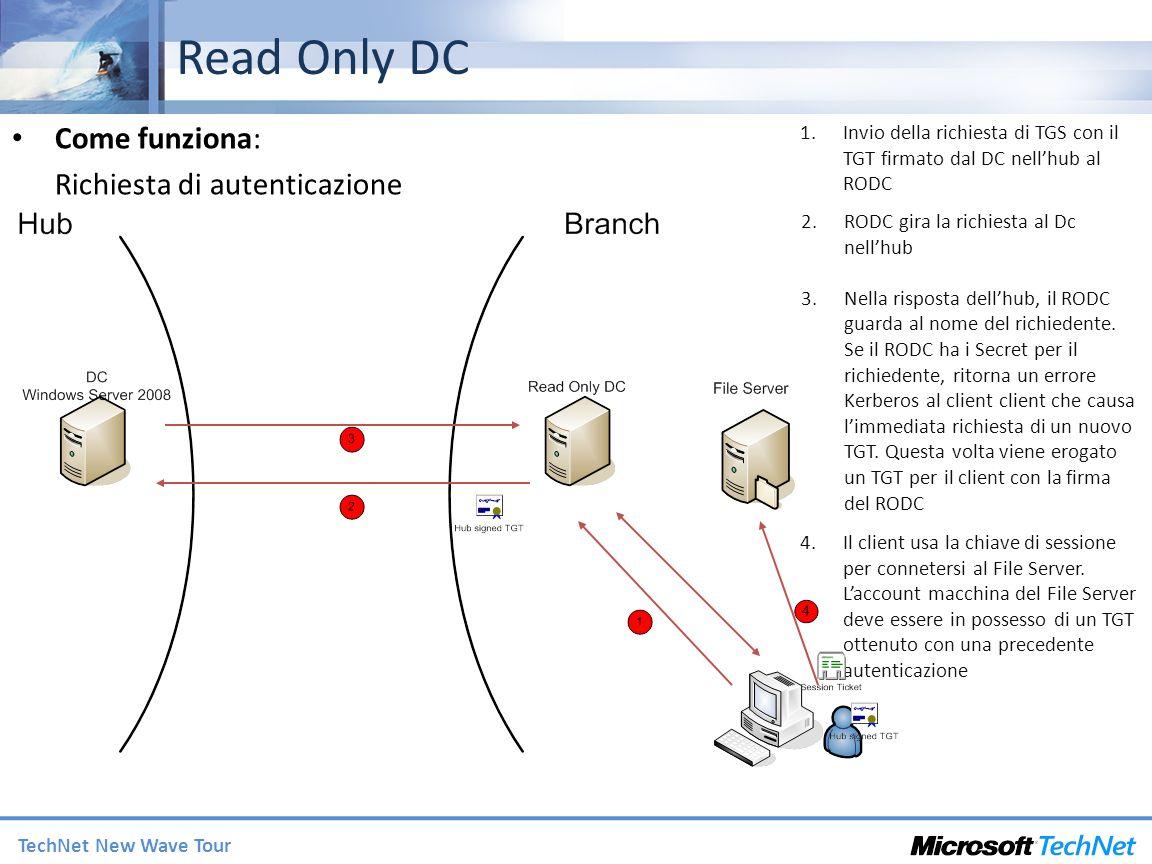 Read Only DC Come funziona: Richiesta di autenticazione