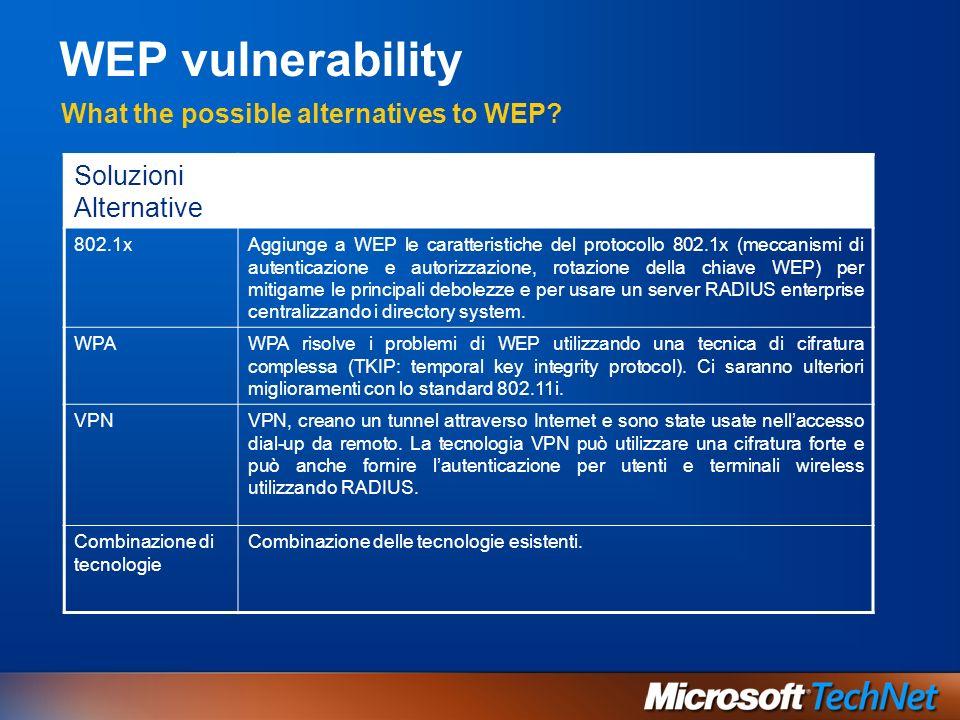 WEP vulnerability Soluzioni Alternative