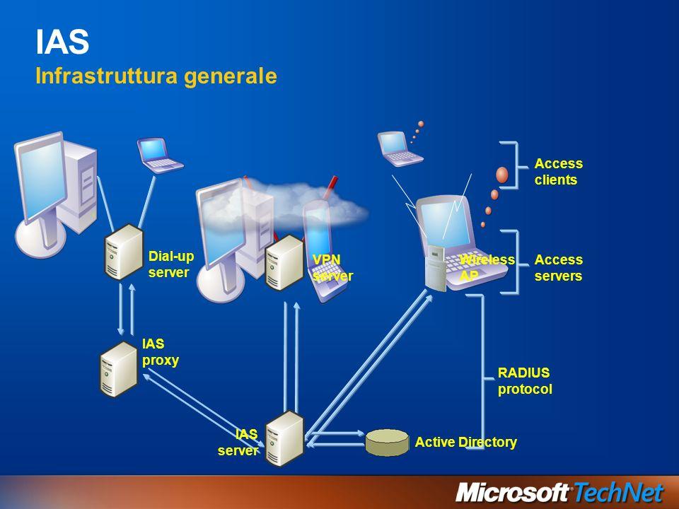 IAS Infrastruttura generale