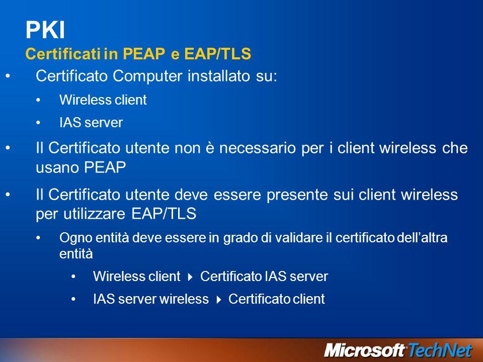 PKI Certificati in PEAP e EAP/TLS