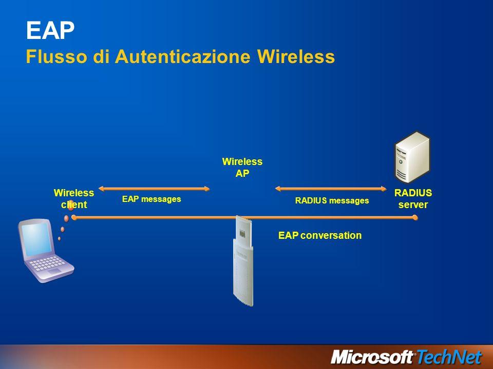 EAP Flusso di Autenticazione Wireless